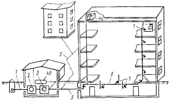 Система водоснабжения здания