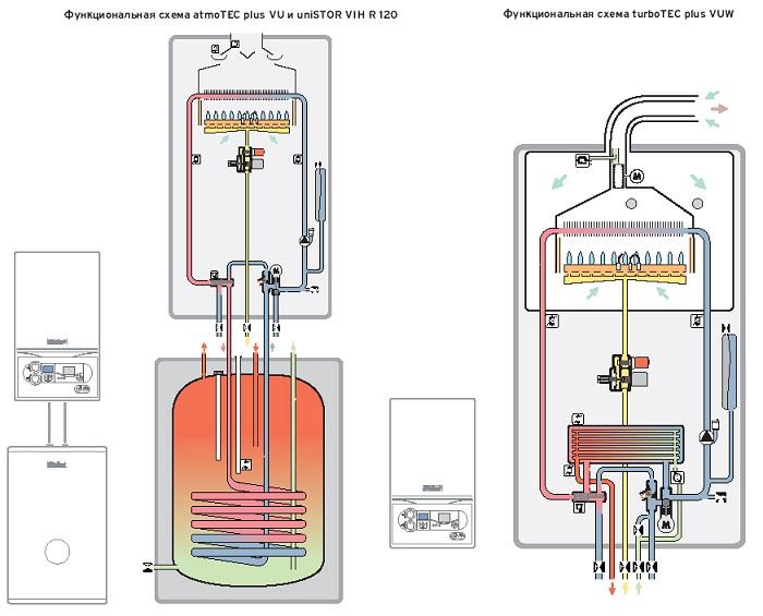 Схема настенного газового