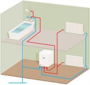 Двухконтурный газовый котел. Принцип работы