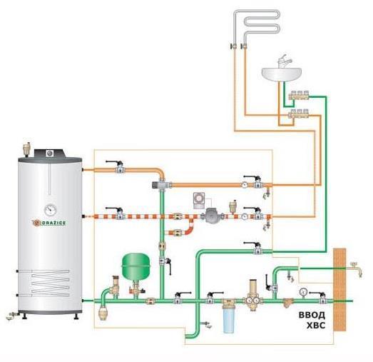 Рис. 5 Система горячего водоснабжения коттеджа Применение одноконтурного котла с внешним бойлером косвенного нагрева.