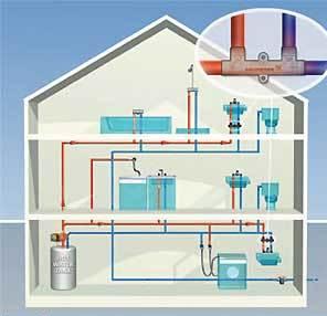 Циркуляционная система горячего водоснабжения