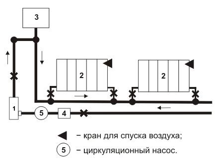 Схема водяной отопительной системы