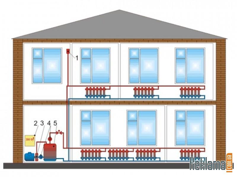 Система отопления дома на