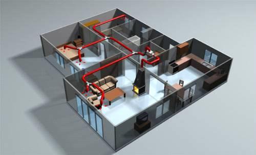 Отопление своими руками одноэтажного дома