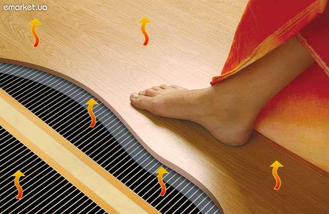 ИК отопление, установленное на полу