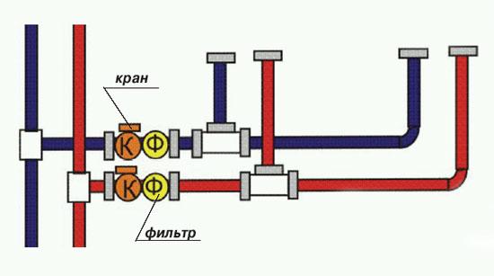 Стандартная схема трубопровода водоснабжения