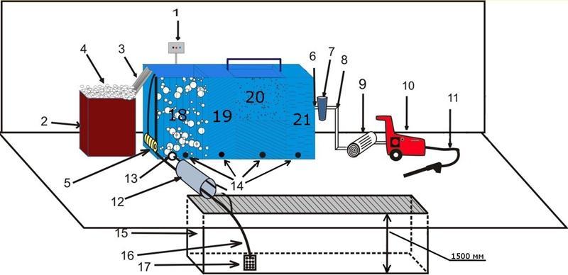 Схема очистного сооружения для