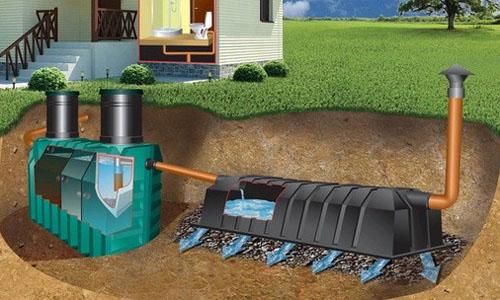 Наружная канализация дома