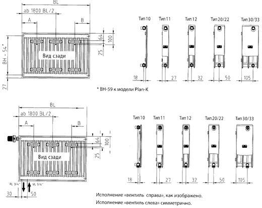 Конструкция панельного радиатора
