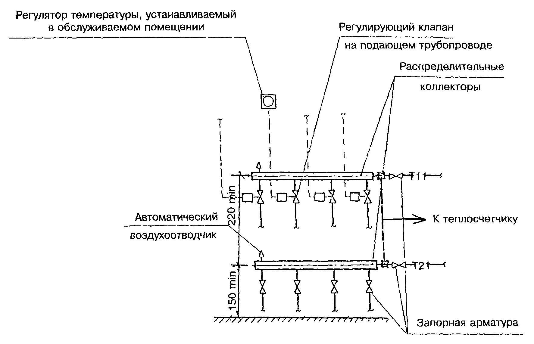 Схема коллекторной отопительной системы