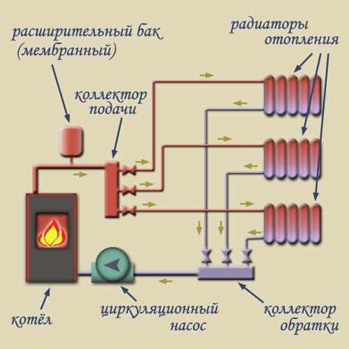 Схема отопления двухэтажного дома теплым полом фото 149