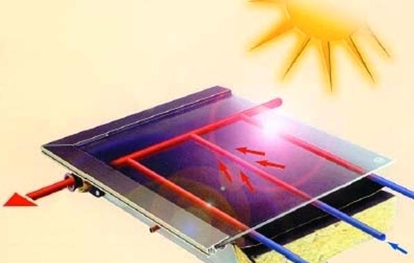 Принцип работы солнечного коллектора