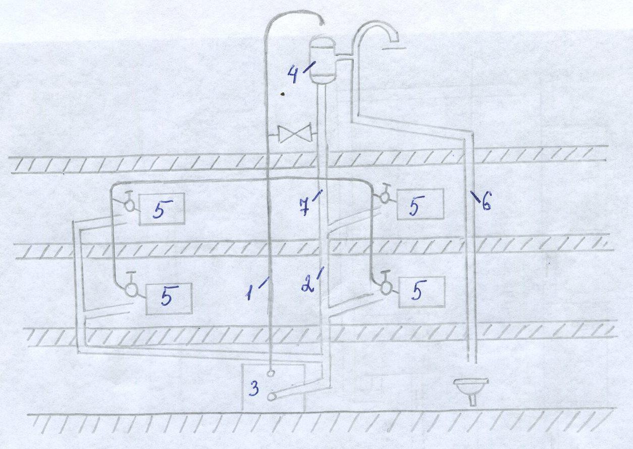 принципиальная схема водяного отопления дома