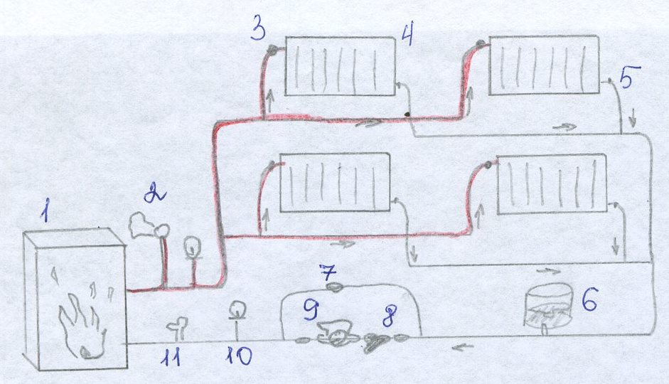 Схема двухтрубной отопительной
