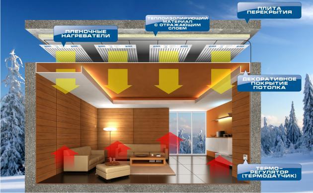 radiateur electrique et eau chaude orleans versailles courbevoie devis d 39 un architecte d. Black Bedroom Furniture Sets. Home Design Ideas