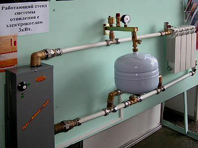 Image result for электрическое отопление в квартире