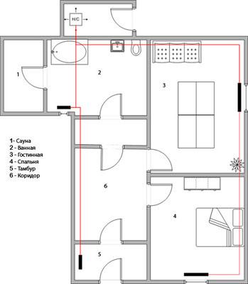 Подключение к... В данном предложении реализована двухтрубная схема отопления загородного дома на базе газового котла...