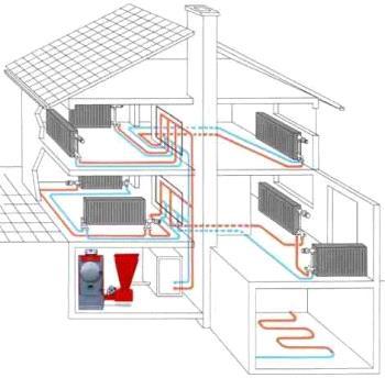 Водяное отопление двухэтажного