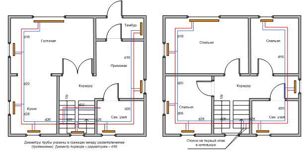 Рисунок 3. Двухтрубная схема разводки системы отопления.