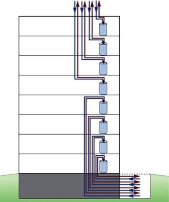 Заземление водонагревателя в квартире