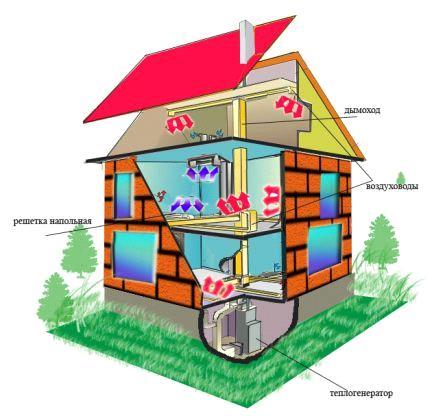 Схема отопления двухэтажного дома...  Первичный контур - это контур котла.