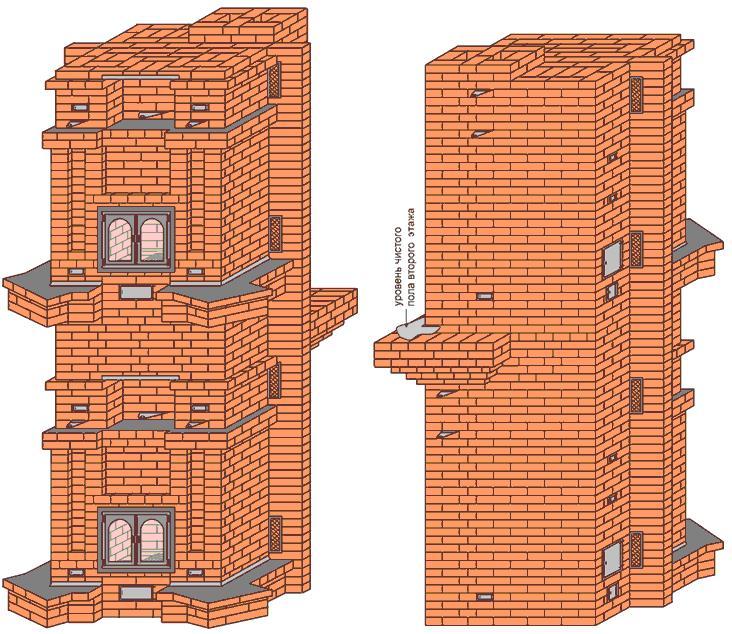 chauffage de la maison passive rueil malmaison saint denis aulnay sous bois modele demande. Black Bedroom Furniture Sets. Home Design Ideas