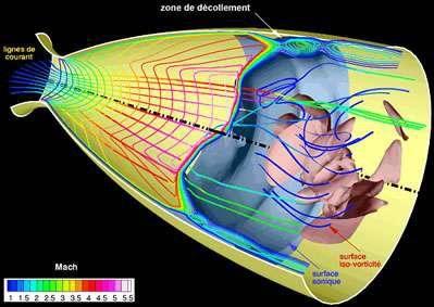 Энергонезависимый газовый котел двухконтурный