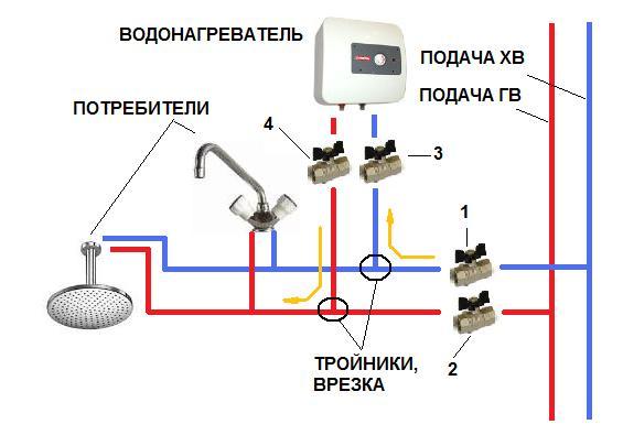 Схема нагрева воды от